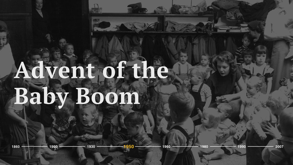 After World War II, food for all escalated to new heights with the advent of the baby boom. Food producers increased output where affordable consumption became accessible to all.