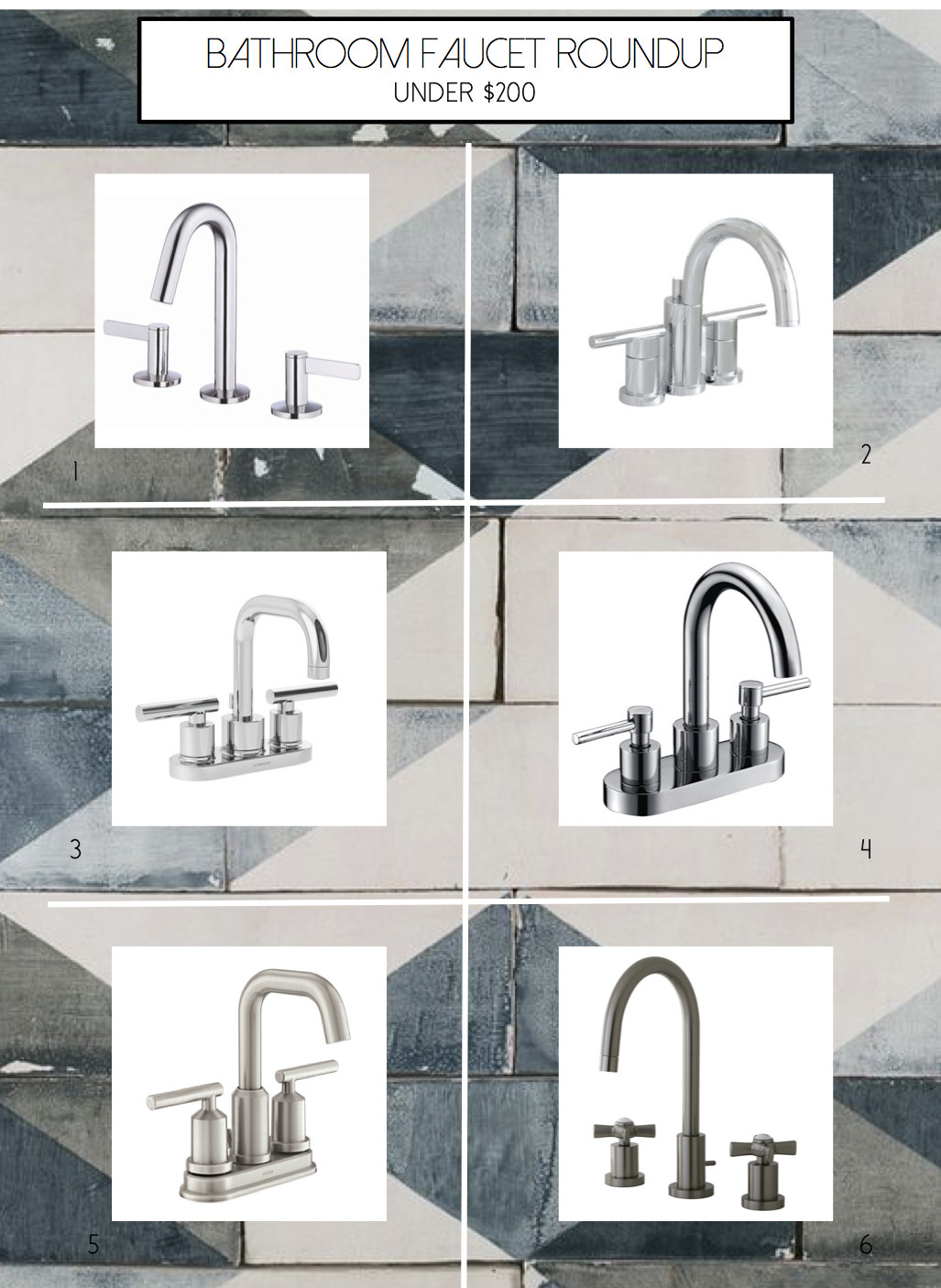 Bathroom Faucet Roundup | Under $200