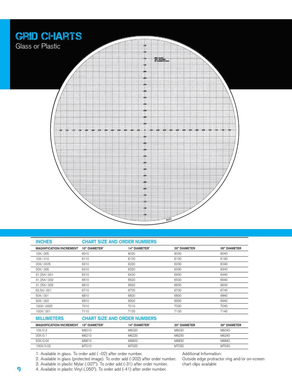 Unlimited Services Chart & Fixture Catalog 12.2018 FINAL Page 010.jpg