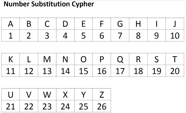 number-substitution-cypher (1).jpg