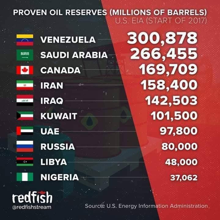 Venezuela Oil Reserves.jpg