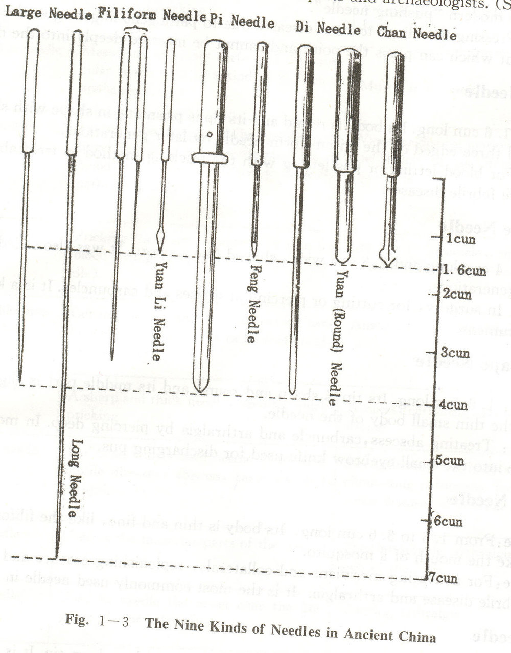 """The nine needles that were first describes in the Nei Jing, were tools that varied in length and diameter and used for different techniques. The Nei Jing states that these nine needles, """"have a relationship to yin and yang, and the four seasonal energies."""" Each needle has specific form to correspond to different conditions. """"The first needle, called chan zhen, superficially punctures the skin. The second needle, called yuan zhen, does not penetrate but instead massages acupoints on the flesh and muscles. The third needle, ti zhen, punctures the vessels. The fourth needle, feng zhen, punctures and draws blood from capillaries and small veins. The fifth needle, fei pi zhen, lances the skin to drain pus. The sixth needle, yuan li zhen, punctures the joints for Bi conditions. The seventh needle, hao zhen, punctures the acupoints on the flesh. The eighth needle, chang zhen, punctures deep fleshy locations. The ninth needle, da zhen, punctures the abdomen to relevive edema or masses. Choose these needles wisely for the appropriate occasion."""" (Ni 1995)"""