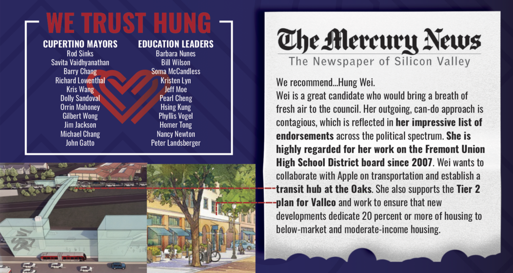 Hung Wei for Cupertino City Council - 2nd Mailer - 3.png