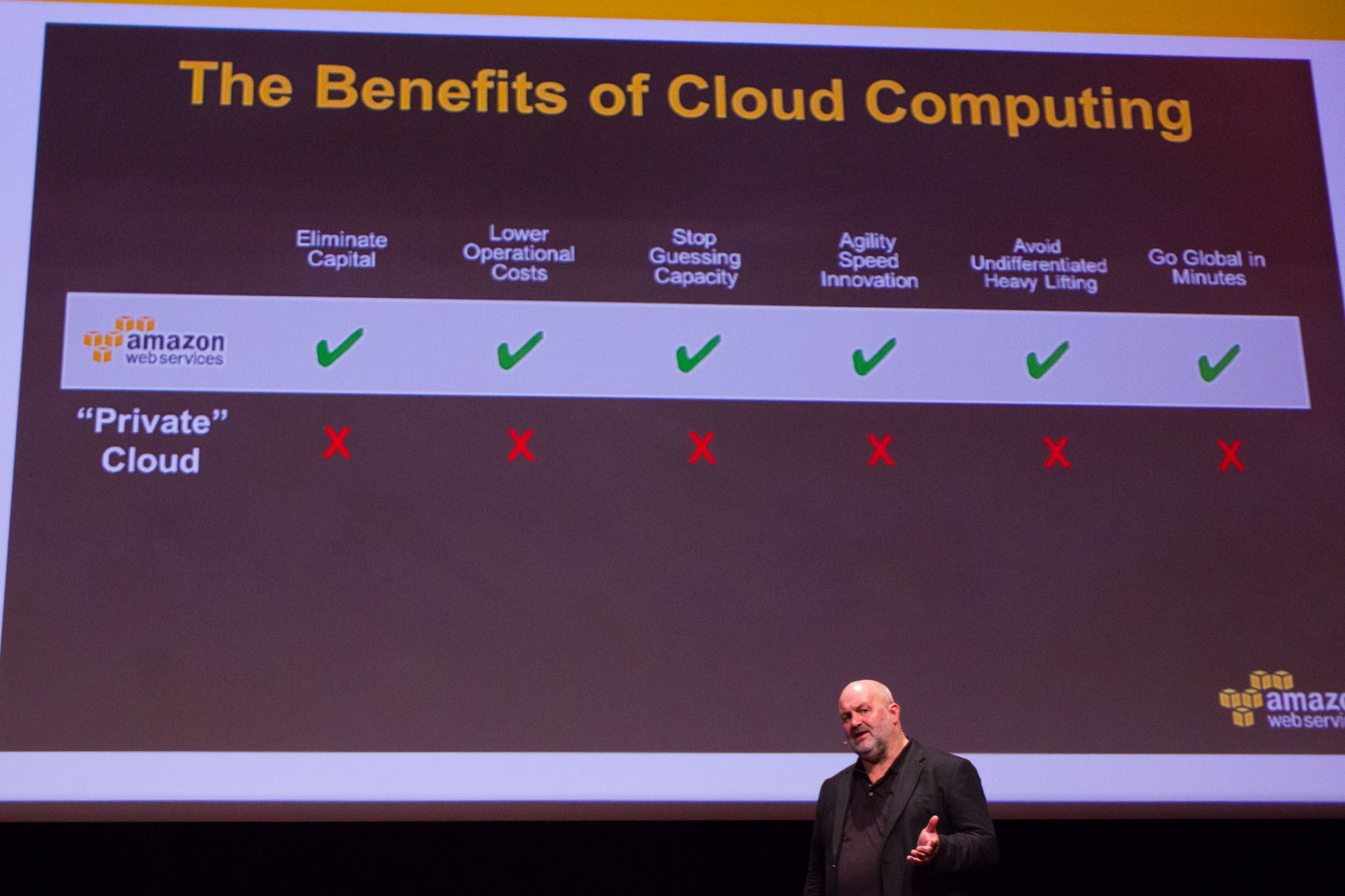 D2SI_Blog_Image_AWSSummit_CloudPublic
