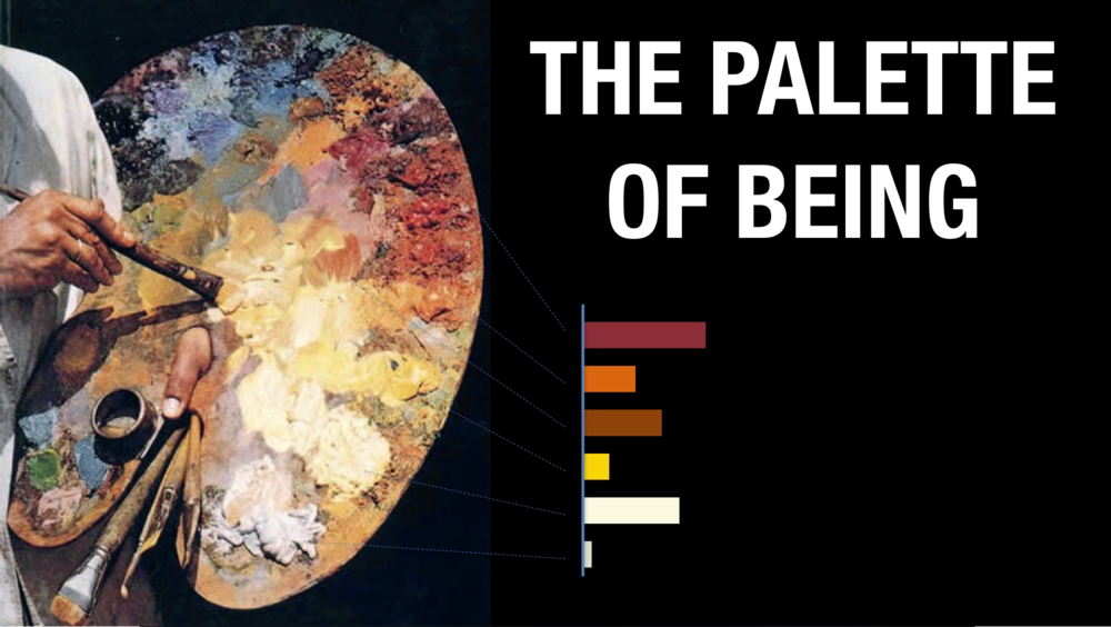 Click the image above to read about the  Palette of Being