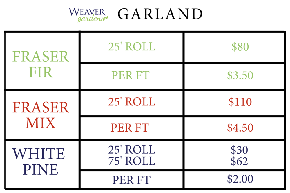 Weaver Gardens Garland Prices.png