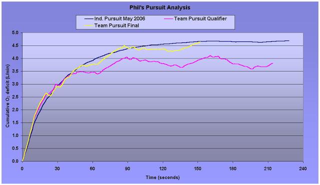 PursuitAnalysis-Phil.jpg