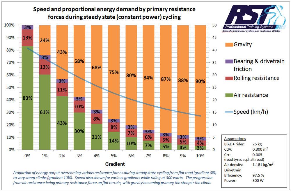 EnergyDemandRoadie300W.jpg