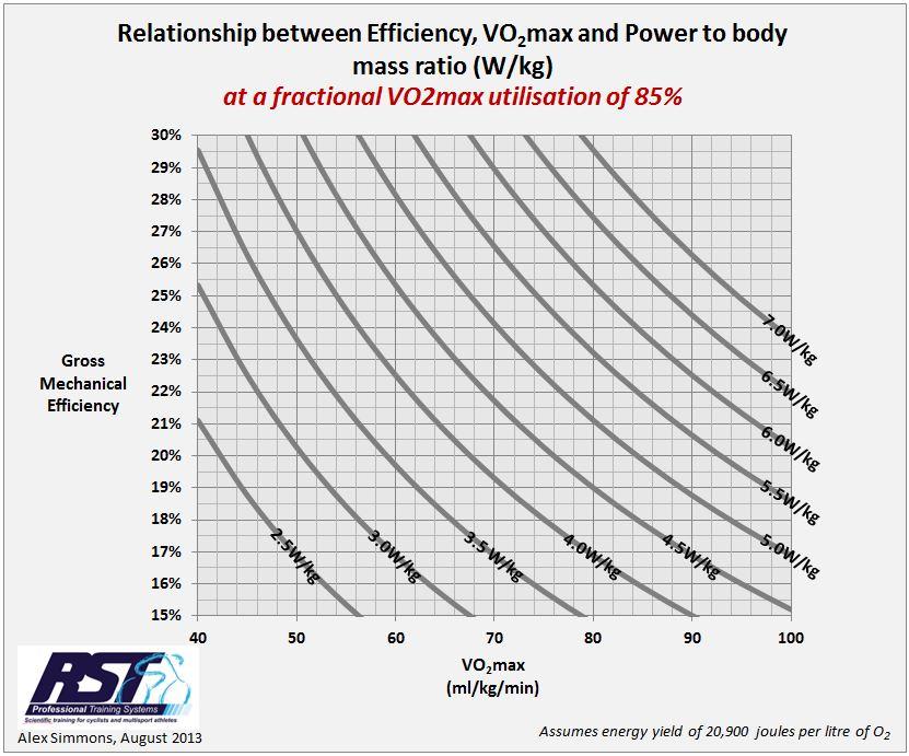 FTP_VO2_GME 85%.JPG