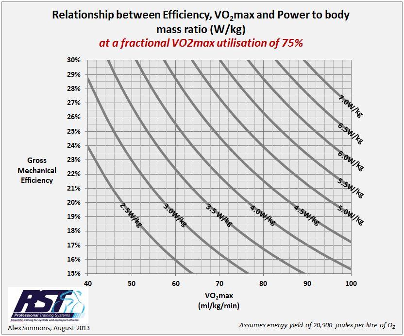 FTP_VO2_GME 75%.JPG
