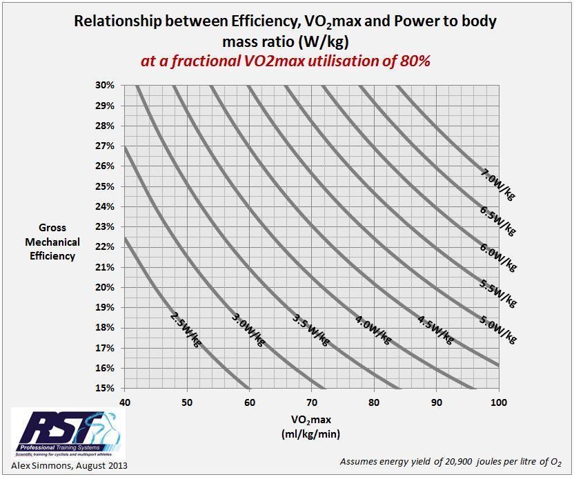 FTP_VO2_GME 80%.JPG