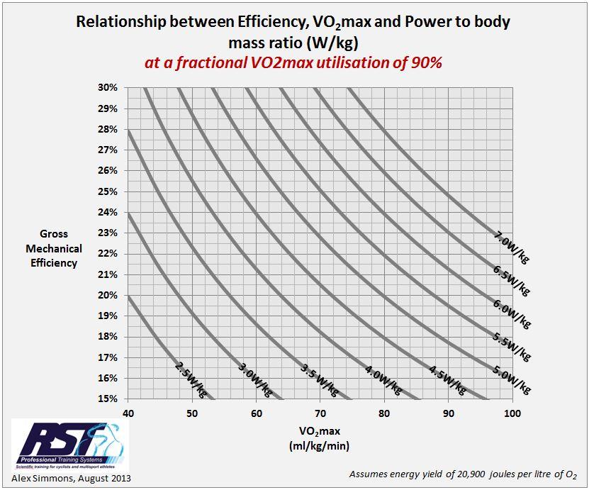 FTP_VO2_GME 90%.JPG