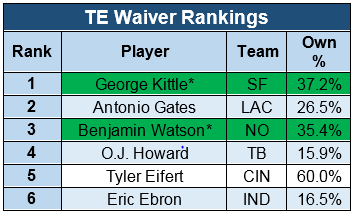 te waivers.png