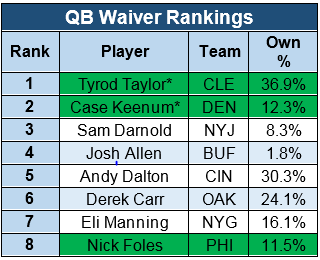 qb waivers.png