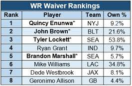wr waivers fixed.png
