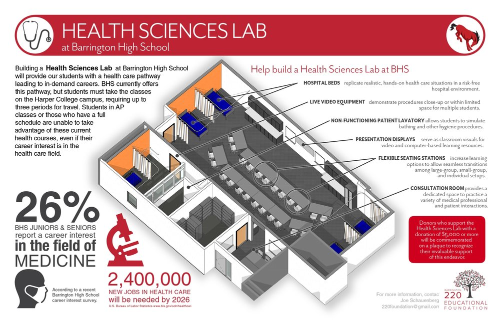 Health-Sciences-Lab-v3.jpg