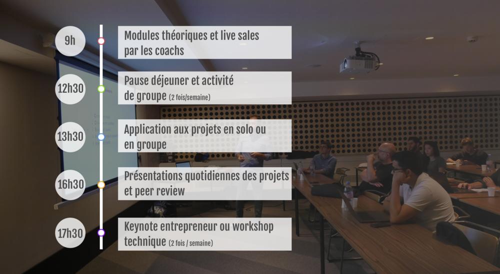 Programme quotidien de la formation en Sales et Business Development dans la Tech