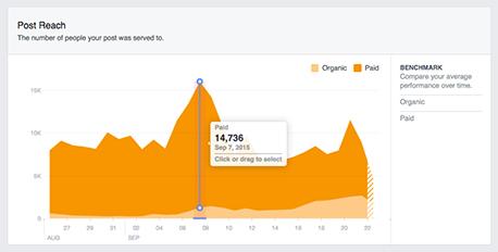 social-media-analytics-Facebook-reach.jpg