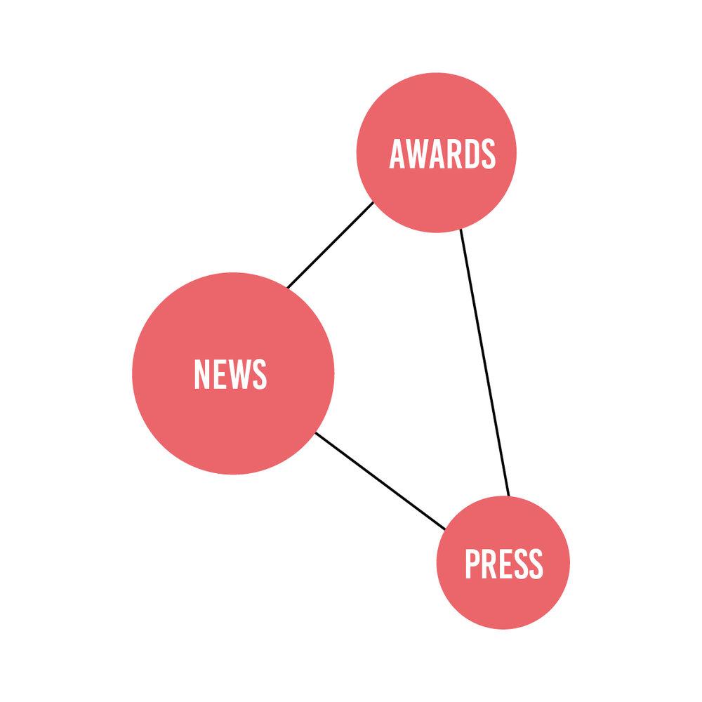 awards, press, news.jpg