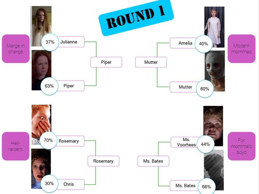 round 1.jpg