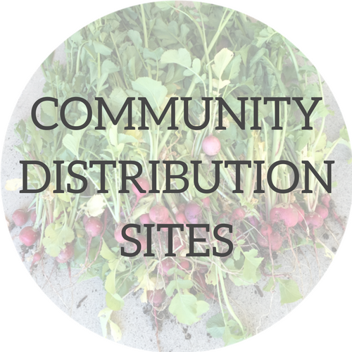 Backyard GardenShare - Community Distribution Sites