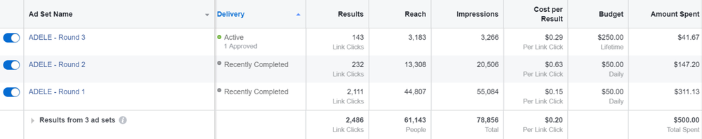 ADELE+-+FB+ad+metrics+-+Case+study.png