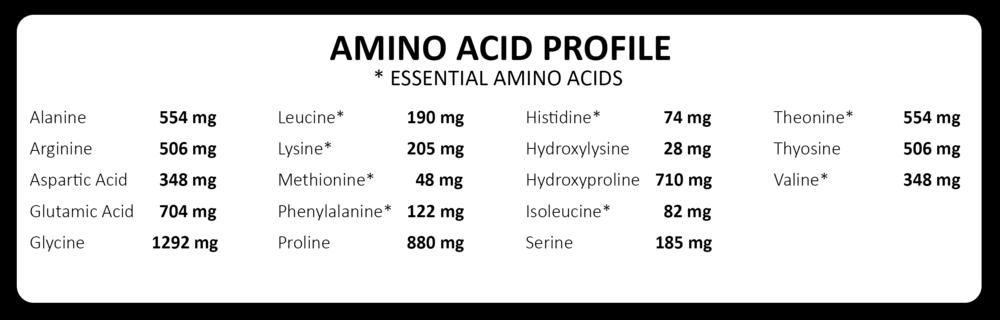 amino acids charts(option4rev5).png