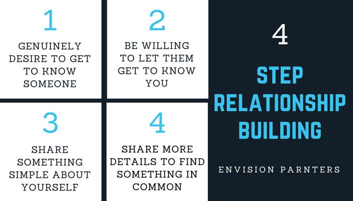 Building-relationships-leadership-coach-minneapolis.jpg