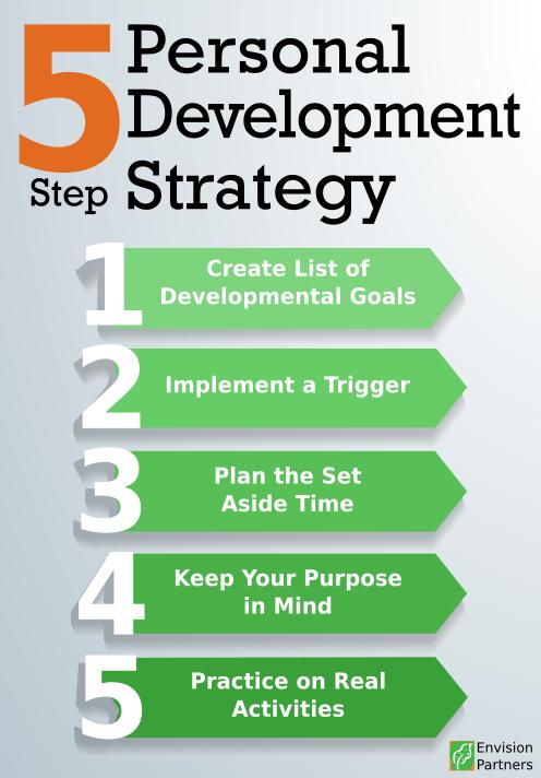 leadership-coaching-minneapolis.jpg