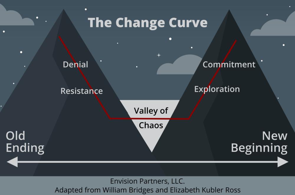 change curve3.png