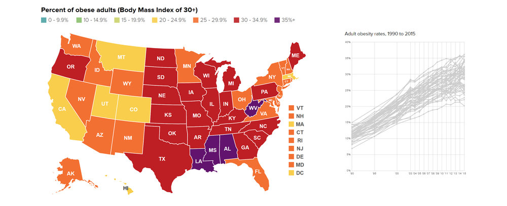 USA-Obesity-.jpg