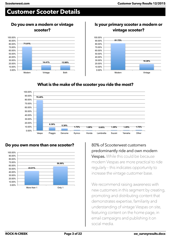 sw_surveyresults-3.jpg