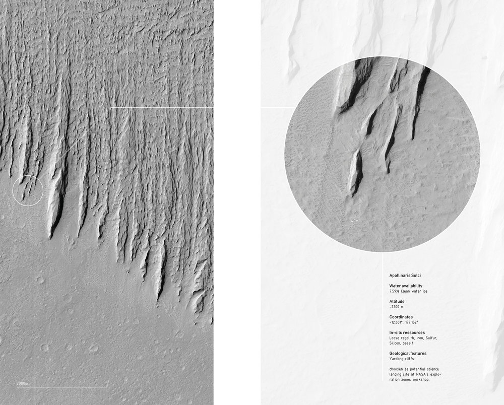Map of Apollinaris Sulci with the choosen Yardang cliff