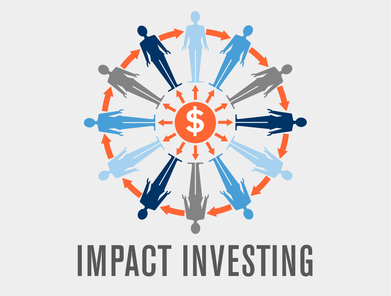 Impact and Social Investing