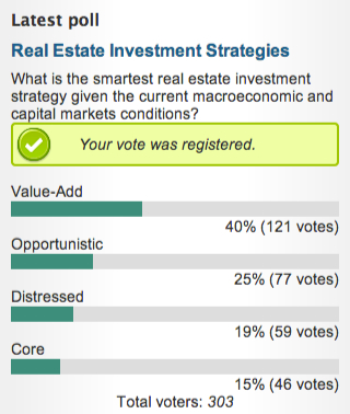real-estate-investment-strategy
