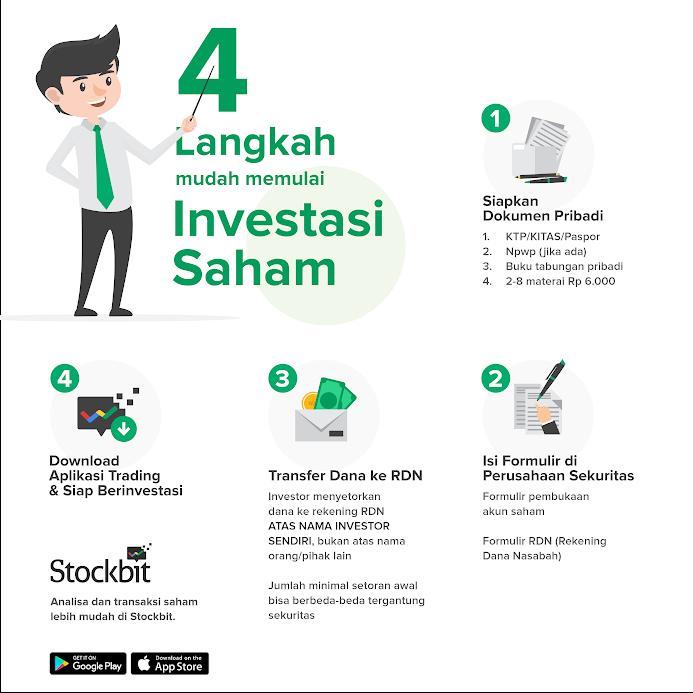 cara nabung saham online