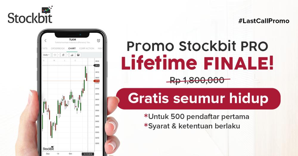 Promo Investasi Saham Online