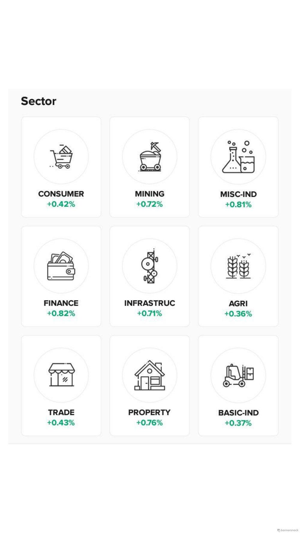7. Sektor - Di Bursa Efek Indonesia, saham-saham yang ada dikelompokkan berdasarkan sektor usahanya.Ada 9 Sektor di Bursa Efek Indonesia yaitu:1. Sektor Pertanian ($AGRI)2. Sektor Pertambangan ($MINING)3. Sektor Perdagangan ($TRADE)4. Sektor Properti ($PROPERTY)5. Sektor Infrastruktur, utilitas dan transportasi ($INFRASTRUC)6. Sektor Industri Dasar dan Kimia ($BASIC-IND)7. Sektor Aneka Industri ($MISC-IND)8. Sektor Barang Konsumsi ($CONSUMER)9. Sektor Keuangan ($FINANCE)