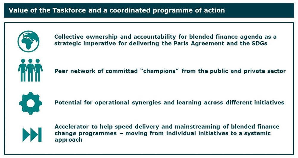 BFT Action Programme_Value add_cropped.jpg