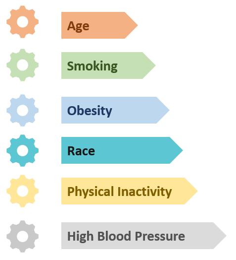 diabetes risk factor.PNG