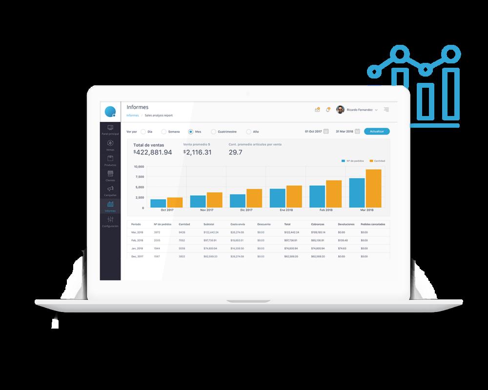 Inteligencia comercial - Informes detallados con datos sobre clientes y transacciones.Perfil y segmentación de clientes.Gestión inteligente del flujo de caja.