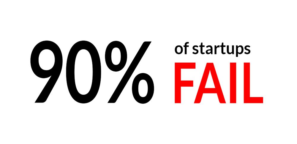 startups_fail.png