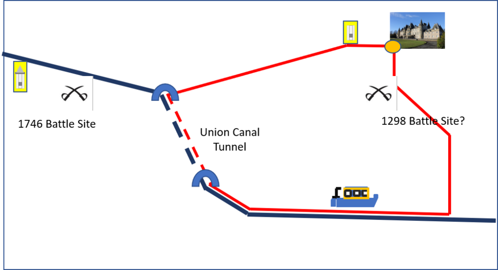 Union Canal and Callendar House.png
