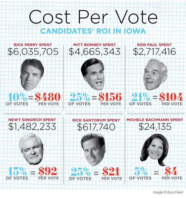costpervotefinal.jpg