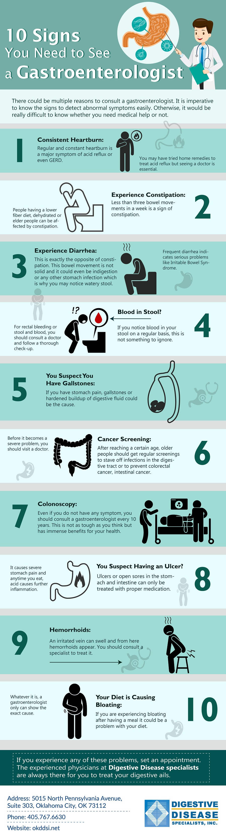 10 Signs You Need to see a Gastroenterologist.jpg
