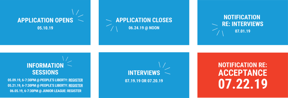 ApplicationProcess-01.png