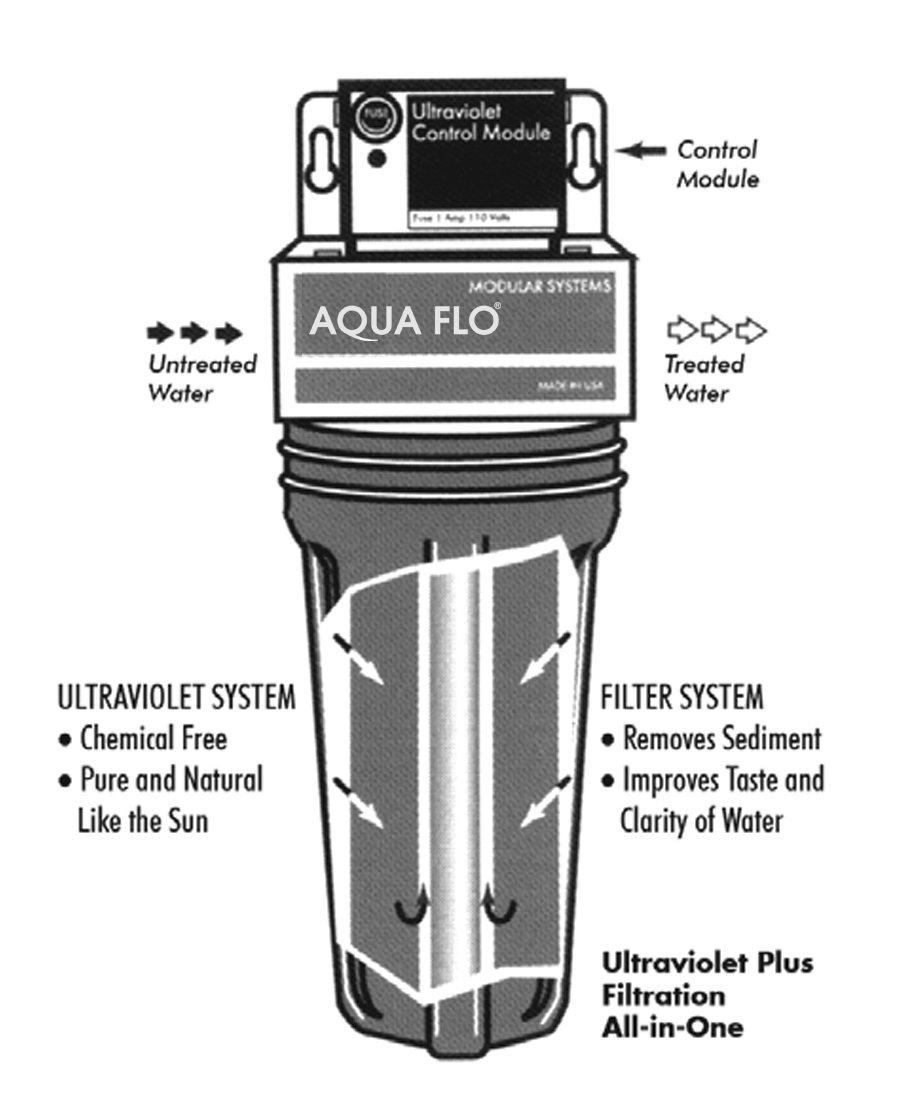 Aqua Flo_UV_Cutaway.jpg