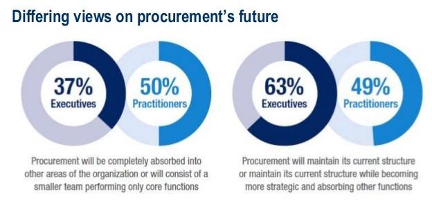 procurement_future_enterprise_bid_negotiation.jpeg