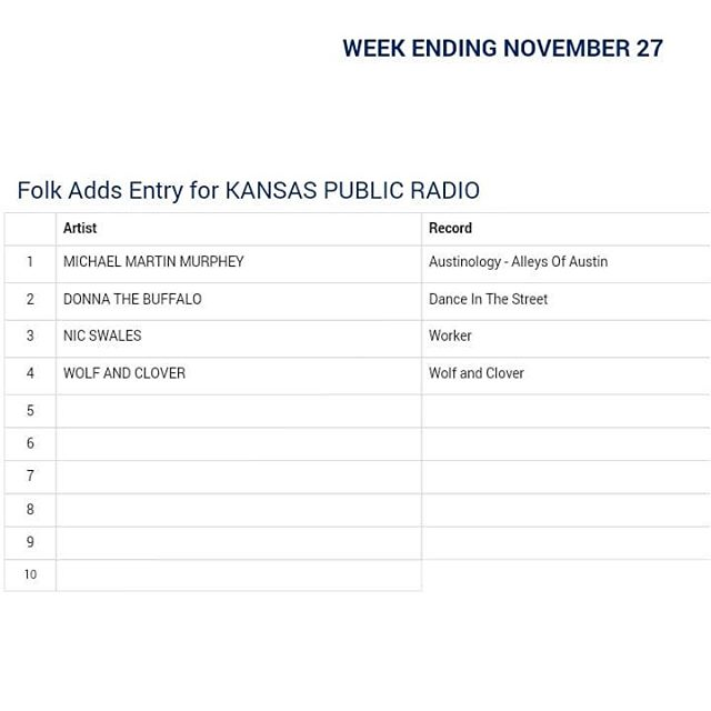 Here's a few adds coming in late this year...big thank u to KPR Kansas Public Radio and KAFM out in Grand Junction CO for adding Worker for airplay. Awesomeness!!!