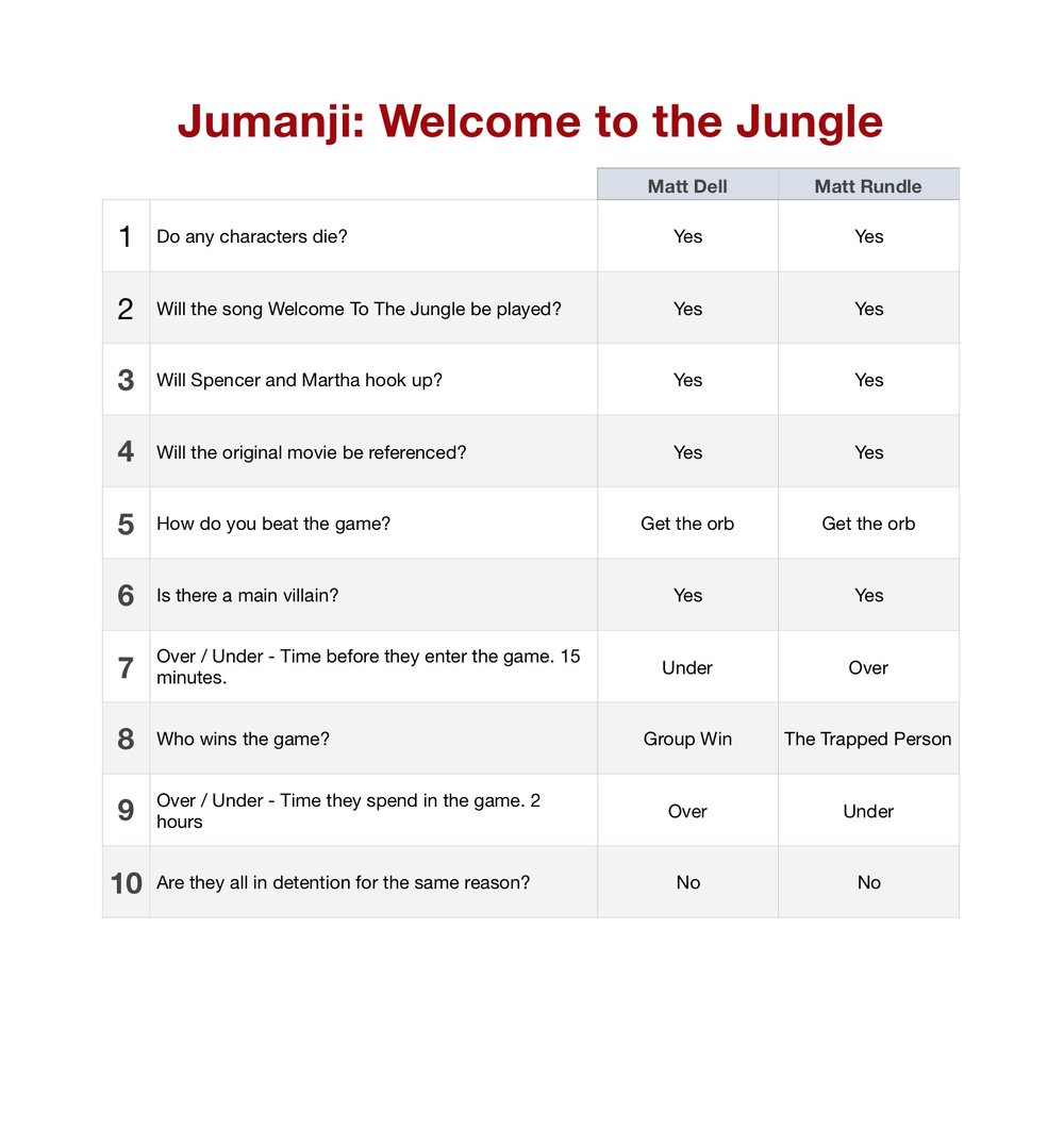 Episode 11: I Kill Giants / Trailer: Jumanji: Welcome to the